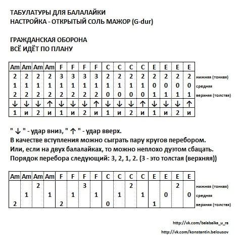 Tabulatury_dlja_balalajki__Grazhdanskaja_oborona_-_Vsjo_idjot_po_planu_.jpg