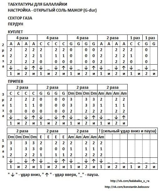 Tabulatury_dlja_balalajki__Sektor_gaza_-_Perdun_.jpg